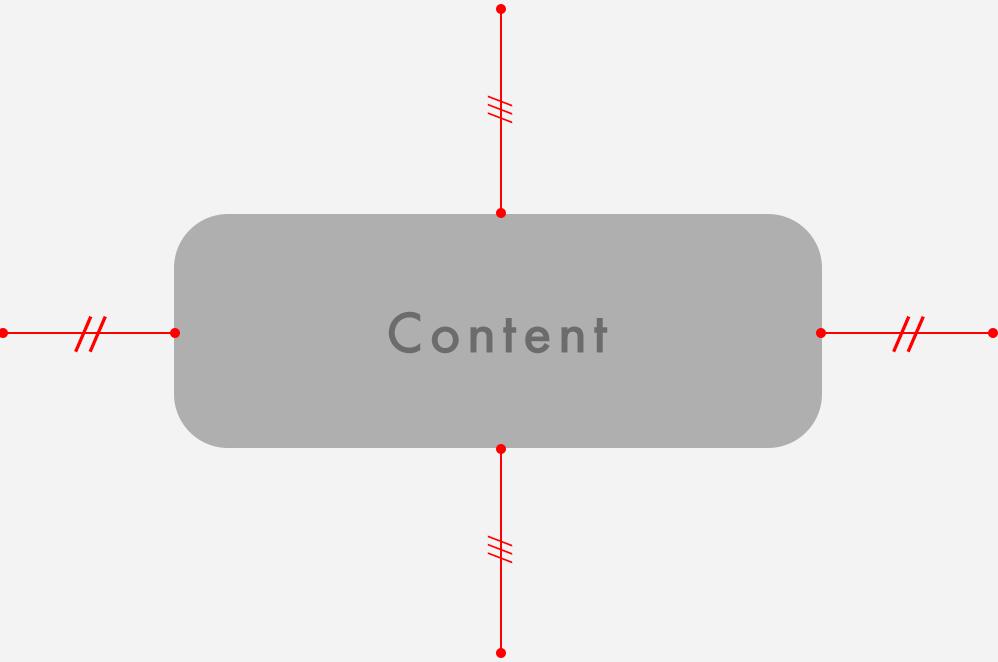 コンテンツを上下左右中央に表示したい